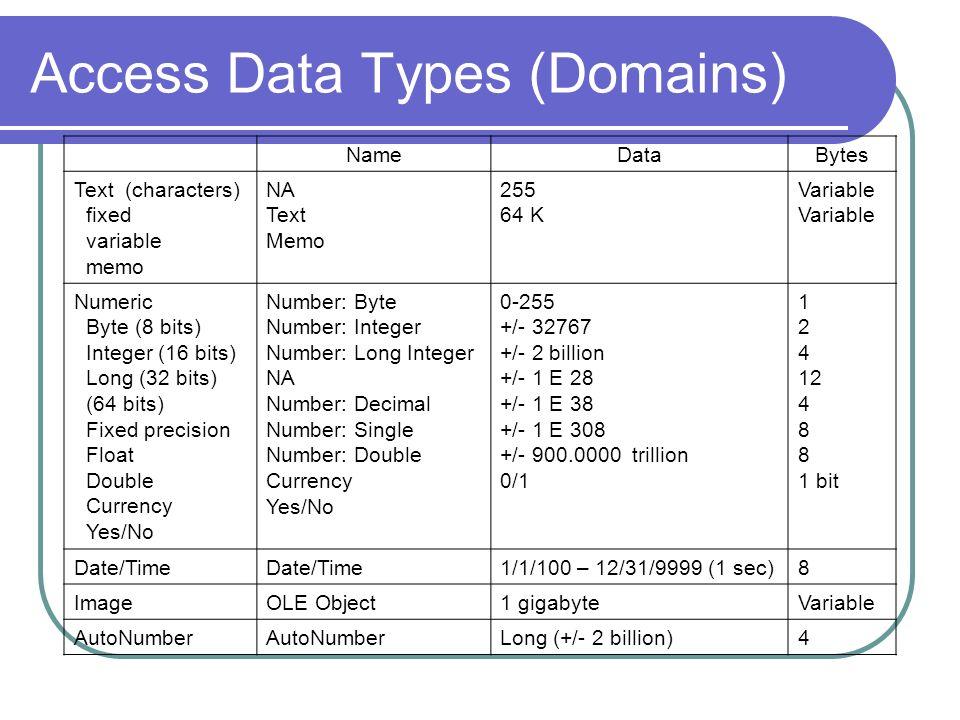 Access Data Types (Domains) NameDataBytes Text (characters) fixed variable memo NA Text Memo 255 64 K Variable Numeric Byte (8 bits) Integer (16 bits)