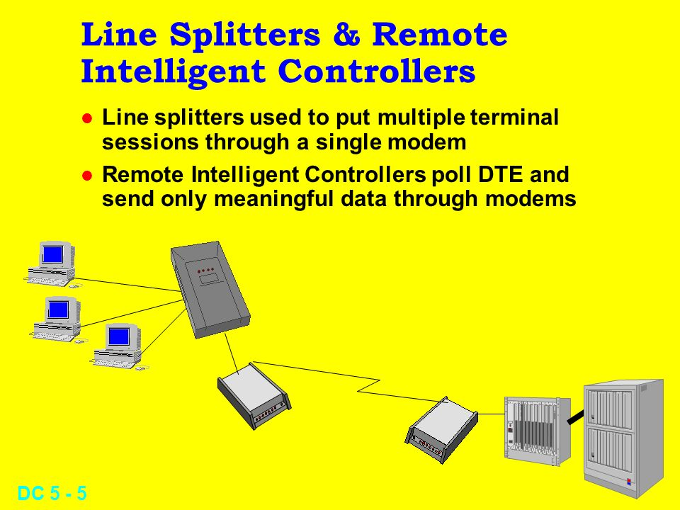 DC 5 - 5 Line Splitters & Remote Intelligent Controllers l Line splitters used to put multiple terminal sessions through a single modem l Remote Intelligent Controllers poll DTE and send only meaningful data through modems