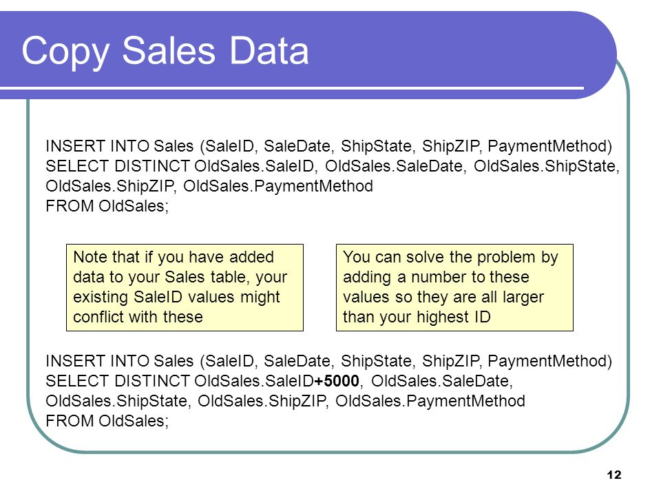 12 Copy Sales Data INSERT INTO Sales (SaleID, SaleDate, ShipState, ShipZIP, PaymentMethod) SELECT DISTINCT OldSales.SaleID, OldSales.SaleDate, OldSales.ShipState, OldSales.ShipZIP, OldSales.PaymentMethod FROM OldSales; Note that if you have added data to your Sales table, your existing SaleID values might conflict with these You can solve the problem by adding a number to these values so they are all larger than your highest ID INSERT INTO Sales (SaleID, SaleDate, ShipState, ShipZIP, PaymentMethod) SELECT DISTINCT OldSales.SaleID+5000, OldSales.SaleDate, OldSales.ShipState, OldSales.ShipZIP, OldSales.PaymentMethod FROM OldSales;