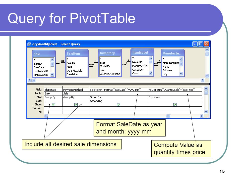 15 Query for PivotTable Include all desired sale dimensions Compute Value as quantity times price Format SaleDate as year and month: yyyy-mm