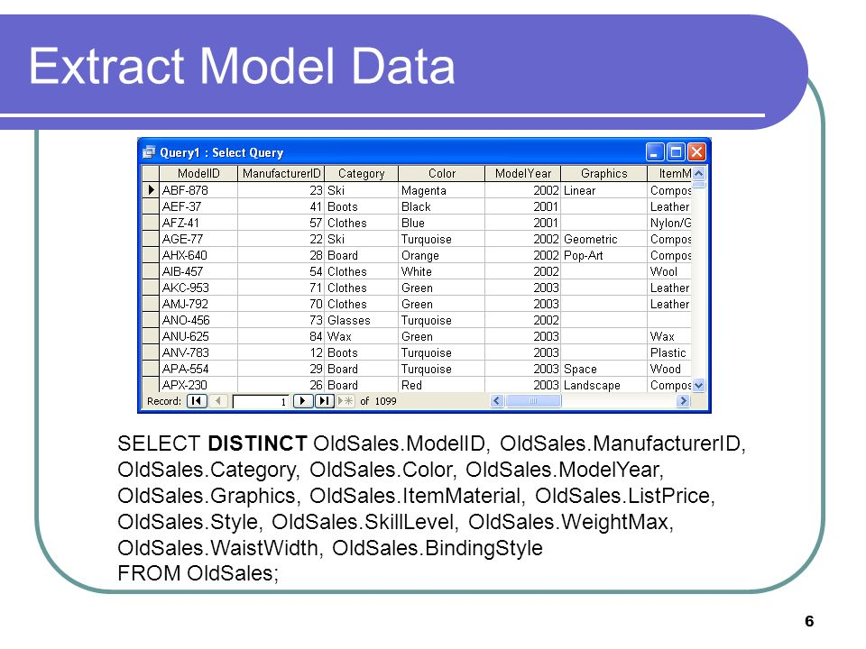 27 GIS: Microsoft MapPoint The PivotTable places the data into rows and columns A dynamic copy of this sheet is used to remove the top rows
