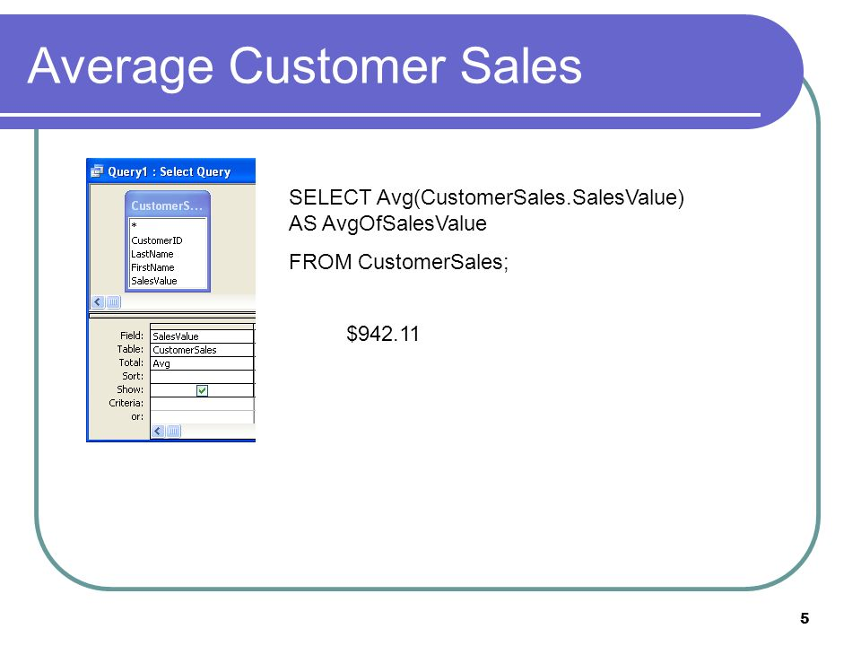 5 Average Customer Sales SELECT Avg(CustomerSales.SalesValue) AS AvgOfSalesValue FROM CustomerSales; $942.11