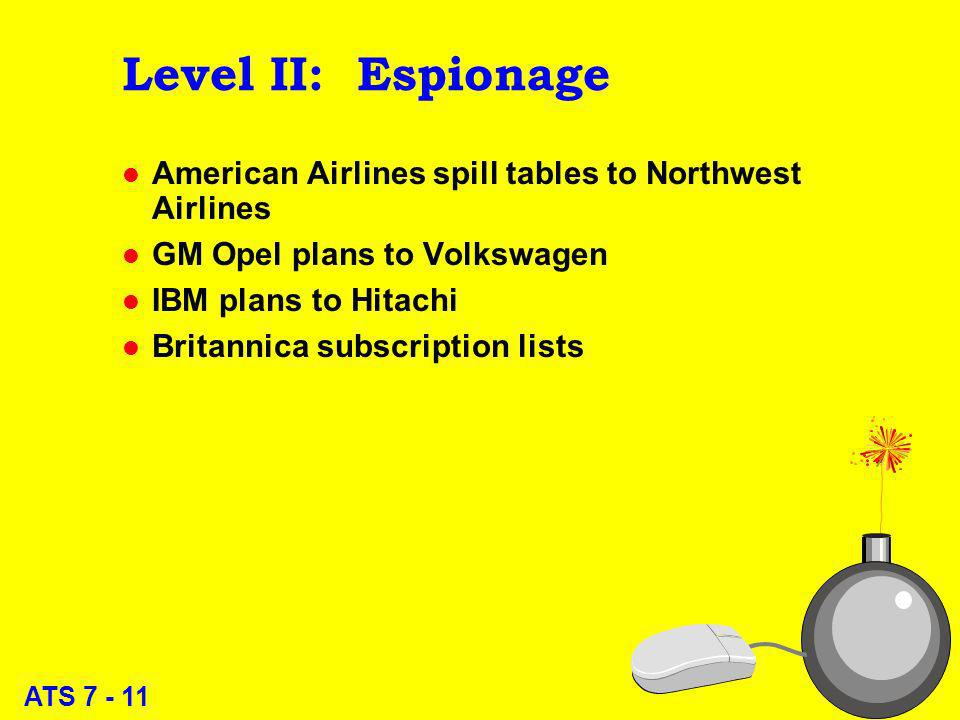 ATS 7 - 11 Level II: Espionage l American Airlines spill tables to Northwest Airlines l GM Opel plans to Volkswagen l IBM plans to Hitachi l Britannica subscription lists 11
