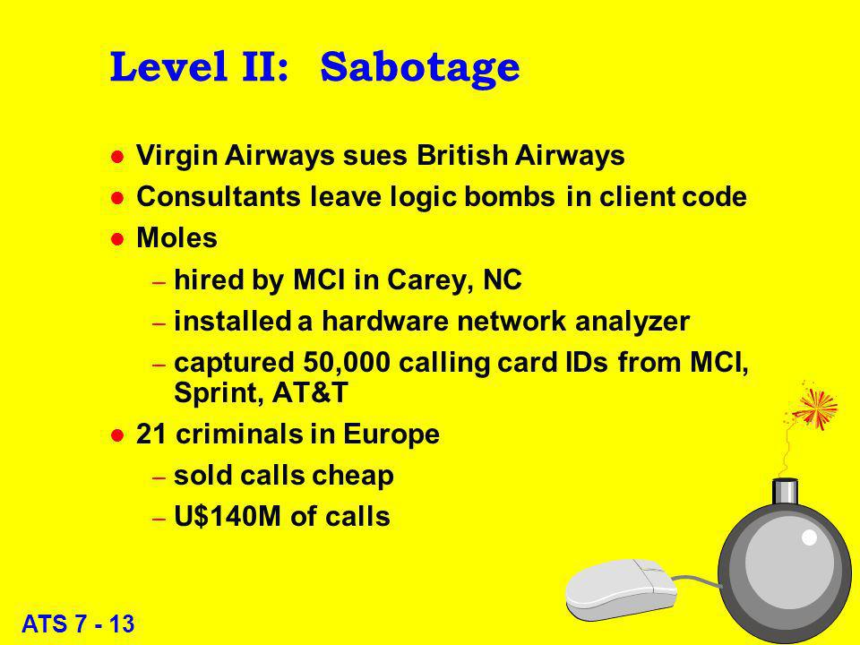ATS 7 - 13 Level II: Sabotage l Virgin Airways sues British Airways l Consultants leave logic bombs in client code l Moles – hired by MCI in Carey, NC – installed a hardware network analyzer – captured 50,000 calling card IDs from MCI, Sprint, AT&T l 21 criminals in Europe – sold calls cheap – U$140M of calls 13