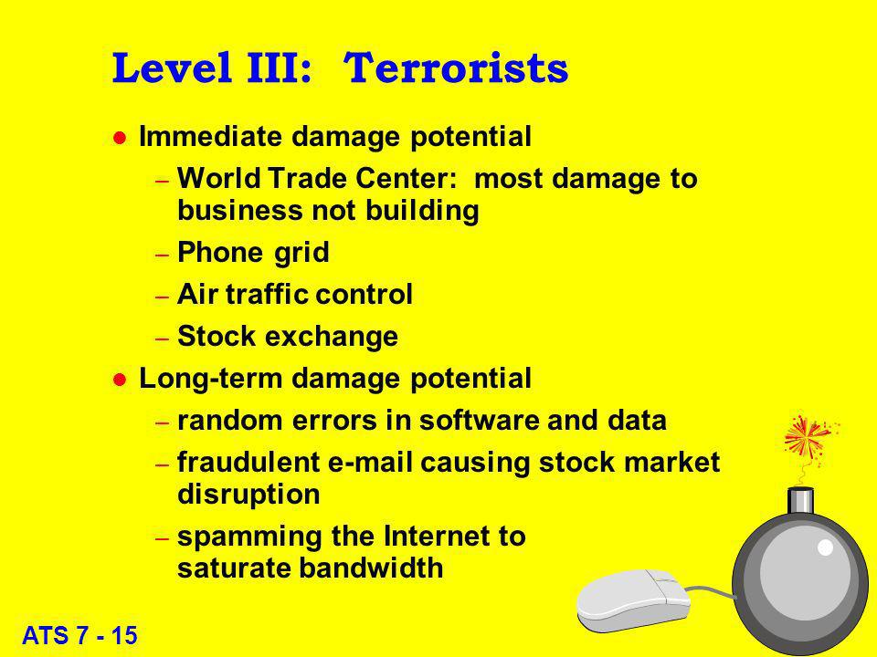 ATS 7 - 15 Level III: Terrorists l Immediate damage potential – World Trade Center: most damage to business not building – Phone grid – Air traffic co