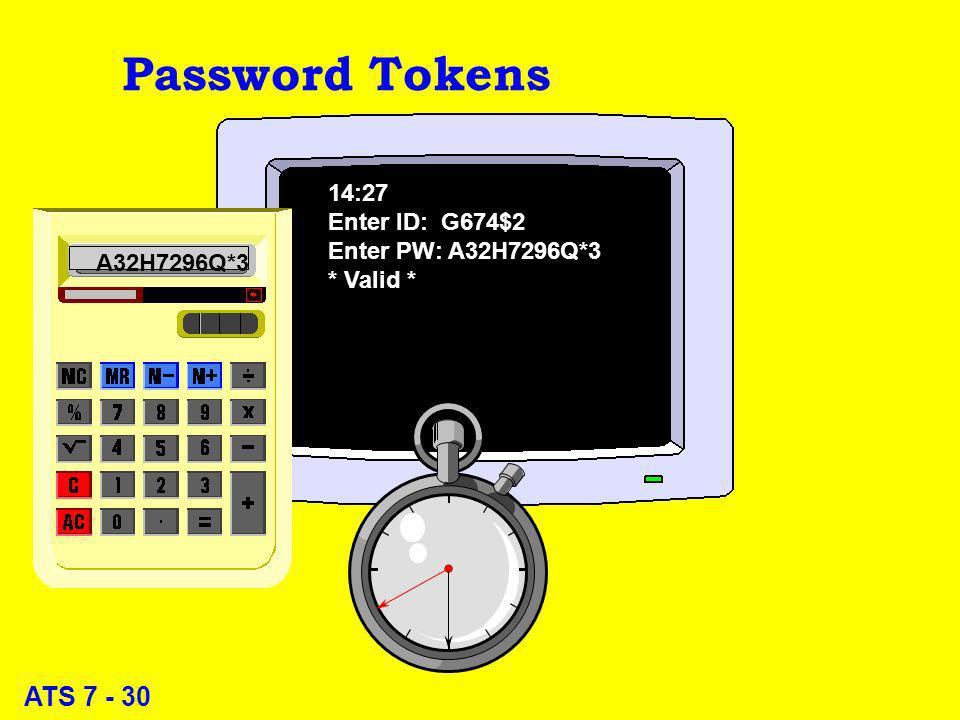 ATS 7 - 30 Password Tokens 14:27 Enter ID: G674$2 Enter PW: A32H7296Q*3 * Valid * A32H7296Q*3