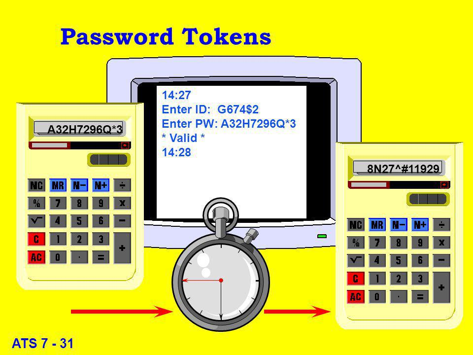 ATS 7 - 31 Password Tokens 14:27 Enter ID: G674$2 Enter PW: A32H7296Q*3 * Valid * 14:28 A32H7296Q*3 8N27^#11929