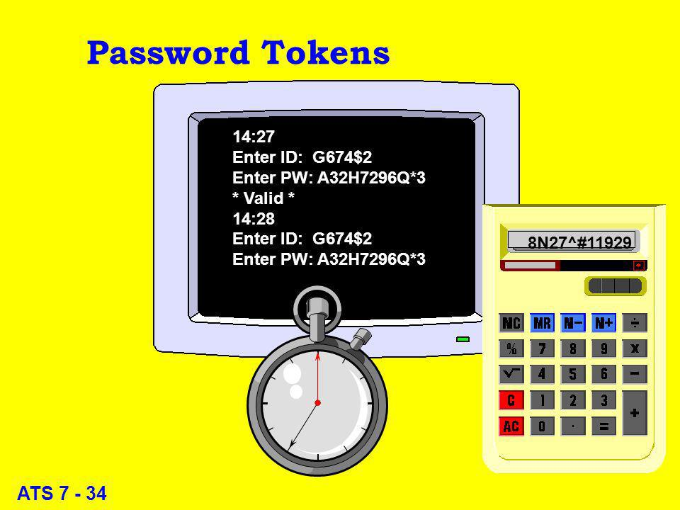 ATS 7 - 34 Password Tokens 14:27 Enter ID: G674$2 Enter PW: A32H7296Q*3 * Valid * 14:28 Enter ID: G674$2 Enter PW: A32H7296Q*3 8N27^#11929