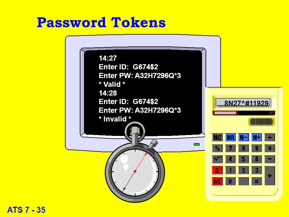 ATS 7 - 35 Password Tokens 14:27 Enter ID: G674$2 Enter PW: A32H7296Q*3 * Valid * 14:28 Enter ID: G674$2 Enter PW: A32H7296Q*3 * Invalid * 8N27^#11929