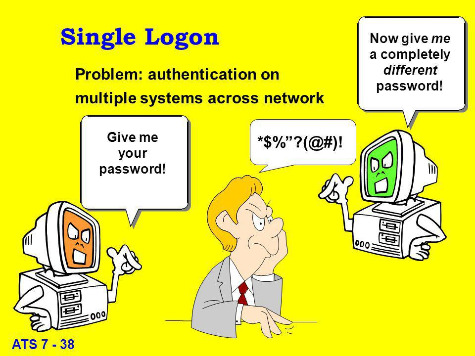 ATS 7 - 38 Single Logon Problem: authentication on multiple systems across network Give me your password! Now give me a completely different password!