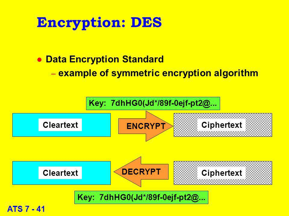 ATS 7 - 41 Encryption: DES l Data Encryption Standard – example of symmetric encryption algorithm Cleartext Key: 7dhHG0(Jd*/89f-0ejf-pt2@...