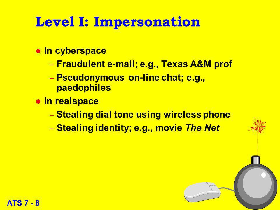 ATS 7 - 8 Level I: Impersonation l In cyberspace – Fraudulent e-mail; e.g., Texas A&M prof – Pseudonymous on-line chat; e.g., paedophiles l In realspa