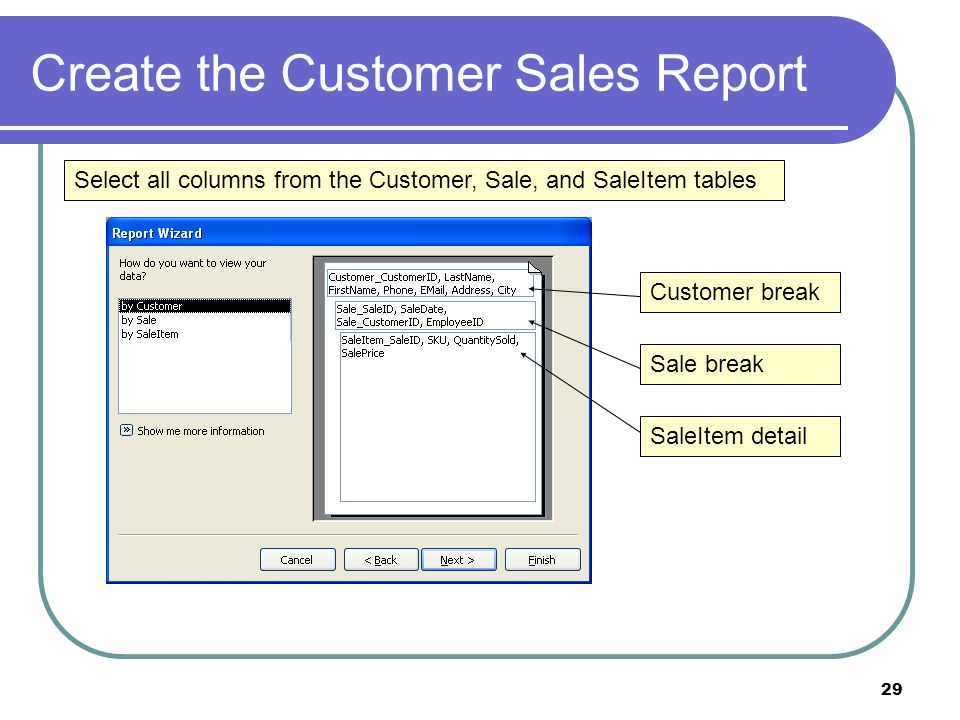 29 Create the Customer Sales Report Select all columns from the Customer, Sale, and SaleItem tables Customer break Sale break SaleItem detail