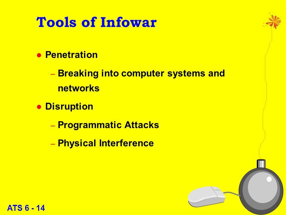 ATS 6 - 13 Information Warfare l Tools of Attack l Levels of InfoWar – Interpersonal – Intercorporate – International 13