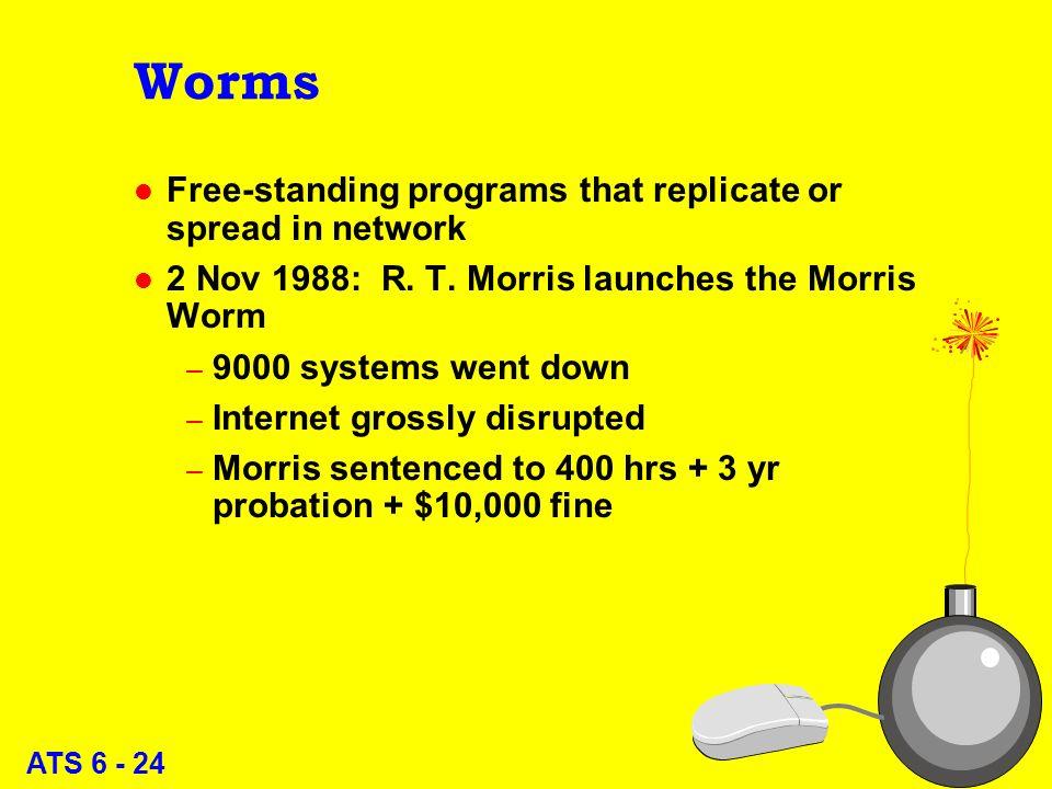 ATS 6 - 23 Trojan Horses Programs that pretend to be useful but actually cause harm l 1988: Flu-Shot-3 (good) vs Flu-Shot-4 (Trojan) l 1989: PC Cyborg (AIDS Info) Trojan l 1994: Trojan login programs for UNIX l 1995: PKZIP300.EXE & AOL-GOLD programs 23
