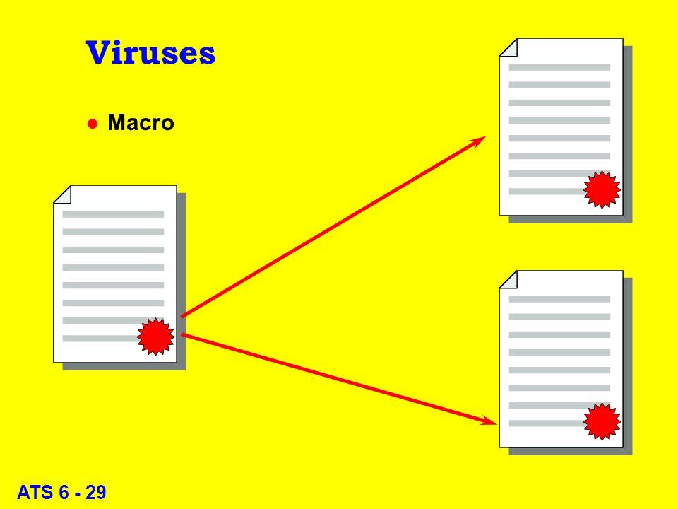 ATS 6 - 28 Viruses l Program infectors