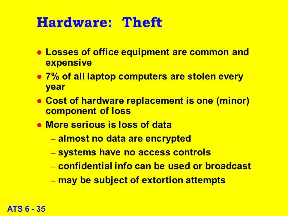 ATS 6 - 34 Hardware: Points of Data Access l Proliferation of workstations (personal computers) increases access to corporate data l Most PCs not secu