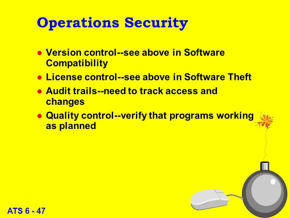 ATS 6 - 46 Problems for People l Multiple systems l Multiple logons l Multiple passwords l Lack of coordination l Corporature culture vs politeness 46