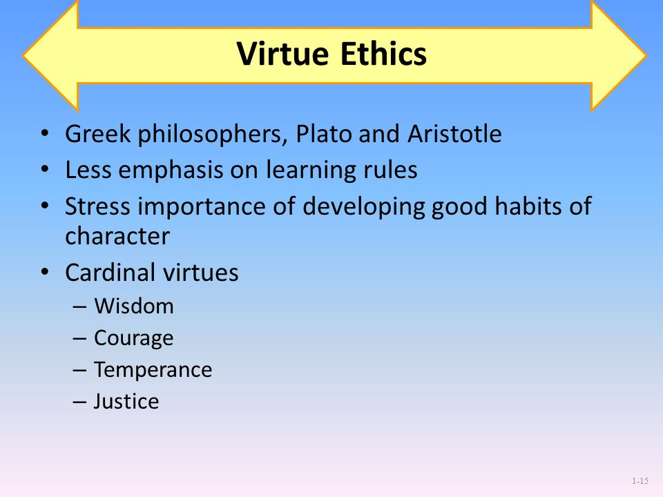 1-15 Virtue Ethics Greek philosophers, Plato and Aristotle Less emphasis on learning rules Stress importance of developing good habits of character Ca