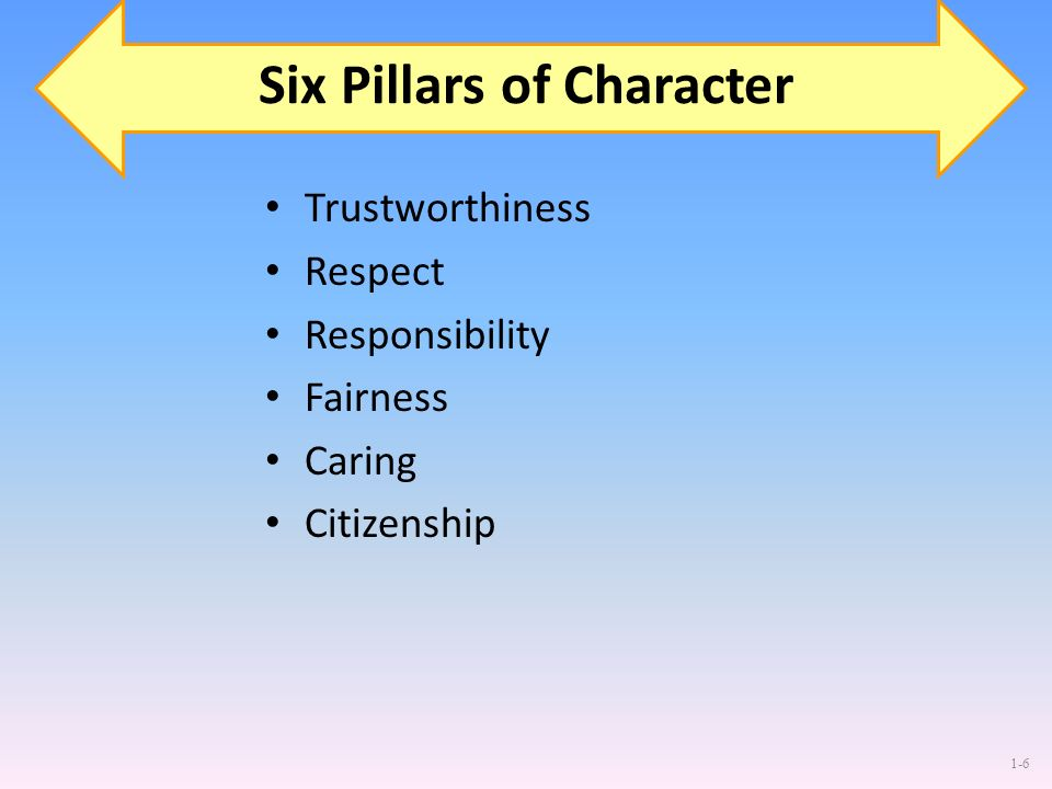 1-6 Six Pillars of Character Trustworthiness Respect Responsibility Fairness Caring Citizenship