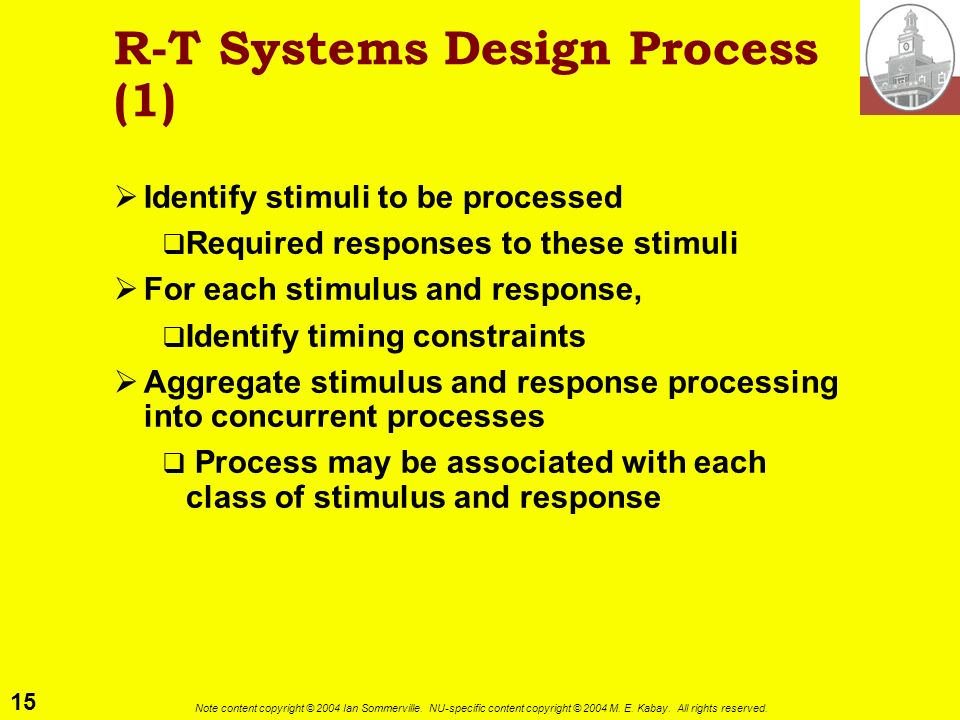 15 Note content copyright © 2004 Ian Sommerville. NU-specific content copyright © 2004 M. E. Kabay. All rights reserved. R-T Systems Design Process (1