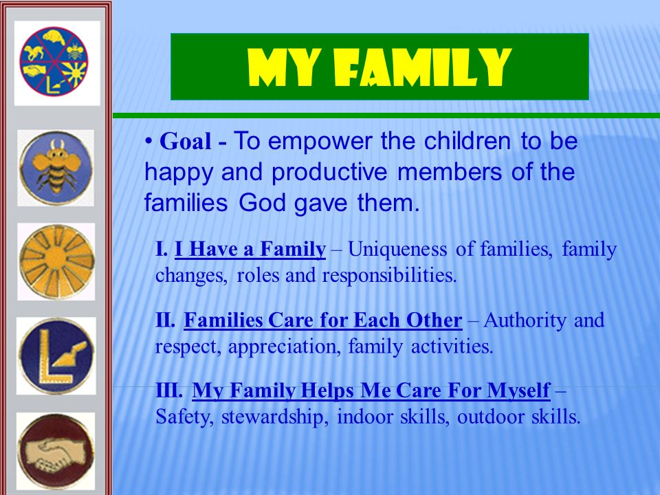 My Family Goal - To empower the children to be happy and productive members of the families God gave them. I. I Have a Family – Uniqueness of families