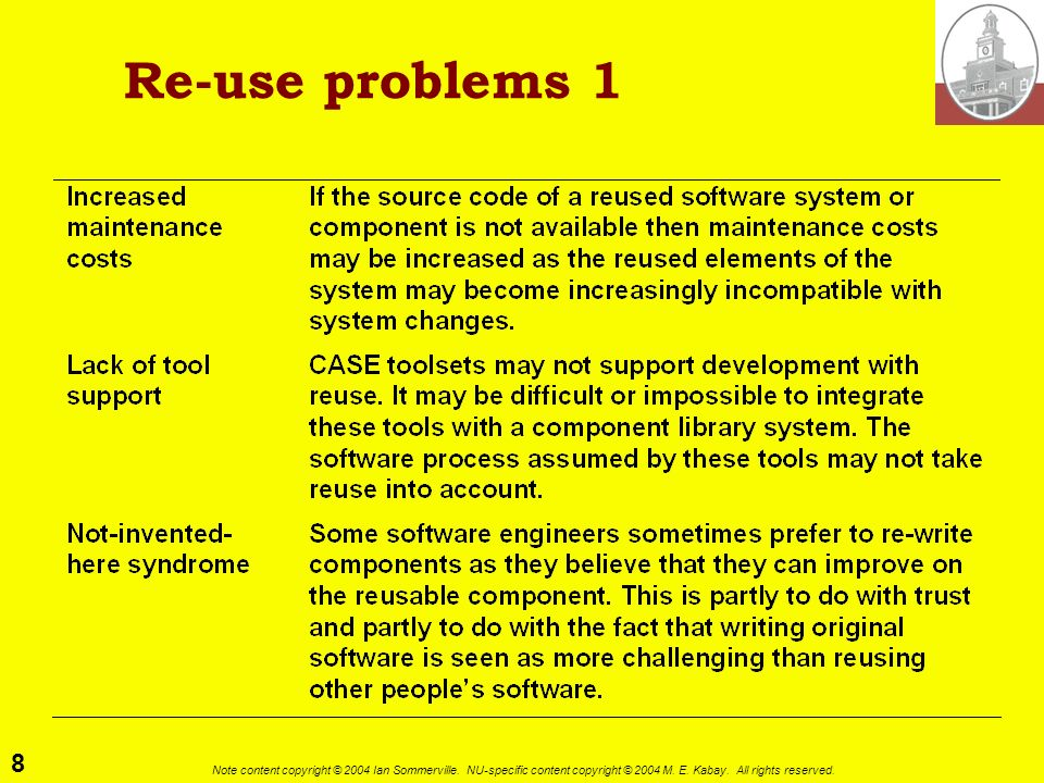 8 Note content copyright © 2004 Ian Sommerville. NU-specific content copyright © 2004 M. E. Kabay. All rights reserved. Re-use problems 1