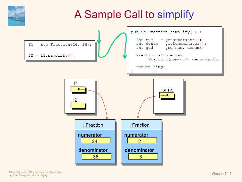 ©The McGraw-Hill Companies, Inc. Permission required for reproduction or display. Chapter 7 - 5 A Sample Call to simplify f1 = new Fraction(24, 26); f
