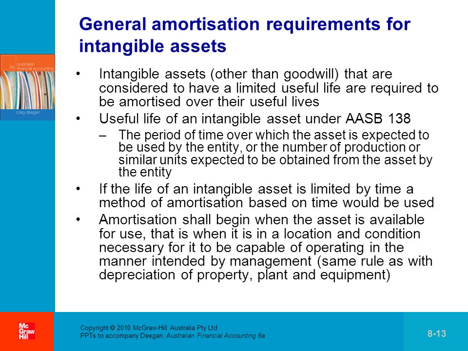 . Copyright 2010 McGraw-Hill Australia Pty Ltd PPTs to accompany Deegan, Australian Financial Accounting 6e 8-13 General amortisation requirements for intangible assets Intangible assets (other than goodwill) that are considered to have a limited useful life are required to be amortised over their useful lives Useful life of an intangible asset under AASB 138 –The period of time over which the asset is expected to be used by the entity, or the number of production or similar units expected to be obtained from the asset by the entity If the life of an intangible asset is limited by time a method of amortisation based on time would be used Amortisation shall begin when the asset is available for use, that is when it is in a location and condition necessary for it to be capable of operating in the manner intended by management (same rule as with depreciation of property, plant and equipment)