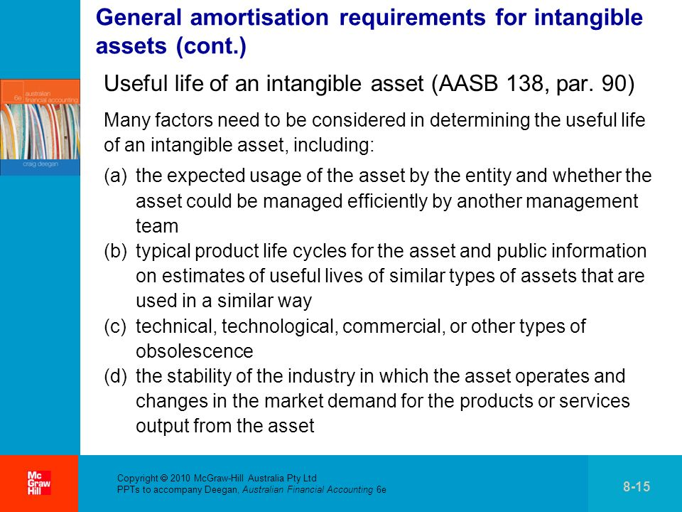 Copyright 2010 McGraw-Hill Australia Pty Ltd PPTs to accompany Deegan, Australian Financial Accounting 6e 8-15 General amortisation requirements for intangible assets (cont.) Useful life of an intangible asset (AASB 138, par.