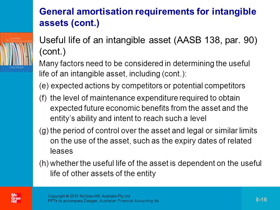 Copyright 2010 McGraw-Hill Australia Pty Ltd PPTs to accompany Deegan, Australian Financial Accounting 6e 8-16 General amortisation requirements for intangible assets (cont.) Useful life of an intangible asset (AASB 138, par.