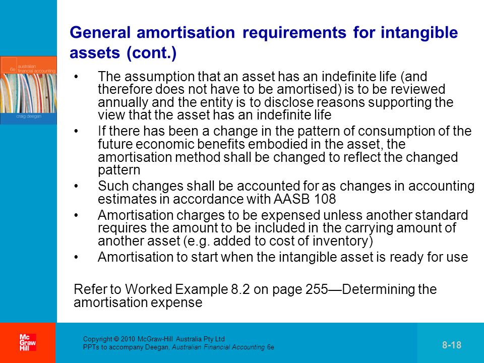 . Copyright 2010 McGraw-Hill Australia Pty Ltd PPTs to accompany Deegan, Australian Financial Accounting 6e 8-18 General amortisation requirements for