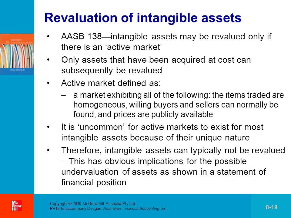 . Copyright 2010 McGraw-Hill Australia Pty Ltd PPTs to accompany Deegan, Australian Financial Accounting 6e 8-19 Revaluation of intangible assets AASB 138intangible assets may be revalued only if there is an active market Only assets that have been acquired at cost can subsequently be revalued Active market defined as: –a market exhibiting all of the following: the items traded are homogeneous, willing buyers and sellers can normally be found, and prices are publicly available It is uncommon for active markets to exist for most intangible assets because of their unique nature Therefore, intangible assets can typically not be revalued – This has obvious implications for the possible undervaluation of assets as shown in a statement of financial position