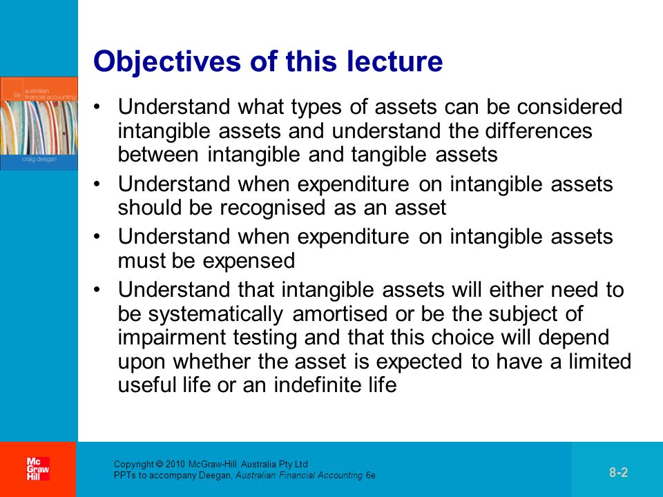 . Copyright 2010 McGraw-Hill Australia Pty Ltd PPTs to accompany Deegan, Australian Financial Accounting 6e 8-2 Objectives of this lecture Understand what types of assets can be considered intangible assets and understand the differences between intangible and tangible assets Understand when expenditure on intangible assets should be recognised as an asset Understand when expenditure on intangible assets must be expensed Understand that intangible assets will either need to be systematically amortised or be the subject of impairment testing and that this choice will depend upon whether the asset is expected to have a limited useful life or an indefinite life