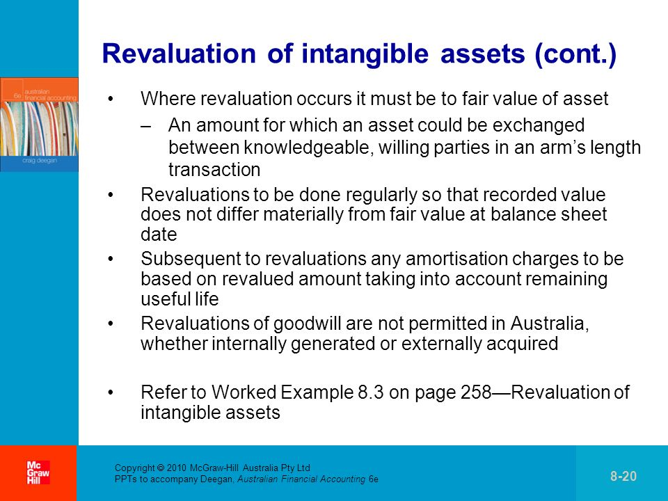. Copyright 2010 McGraw-Hill Australia Pty Ltd PPTs to accompany Deegan, Australian Financial Accounting 6e 8-20 Revaluation of intangible assets (con