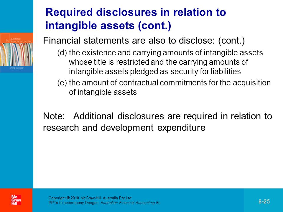. Copyright 2010 McGraw-Hill Australia Pty Ltd PPTs to accompany Deegan, Australian Financial Accounting 6e 8-25 Required disclosures in relation to i
