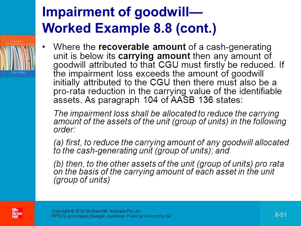 . Impairment of goodwill Worked Example 8.8 (cont.) Where the recoverable amount of a cash-generating unit is below its carrying amount then any amoun