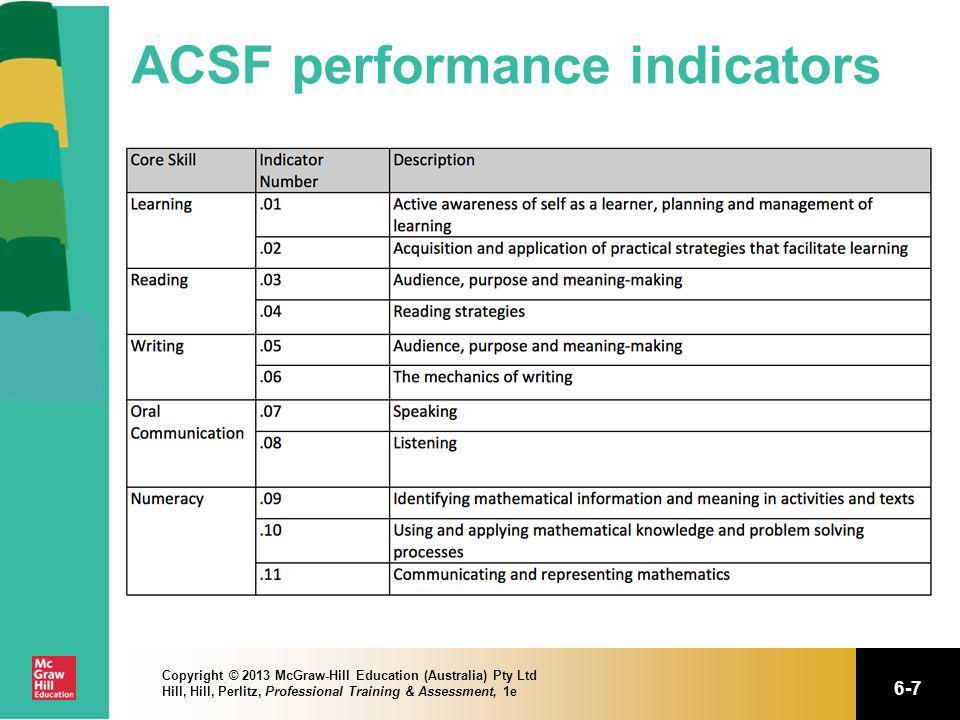 6-7 Copyright © 2013 McGraw-Hill Education (Australia) Pty Ltd Hill, Hill, Perlitz, Professional Training & Assessment, 1e ACSF performance indicators