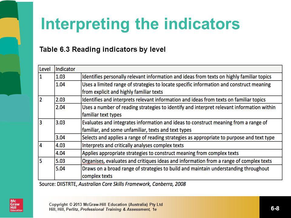 6-8 Copyright © 2013 McGraw-Hill Education (Australia) Pty Ltd Hill, Hill, Perlitz, Professional Training & Assessment, 1e Interpreting the indicators Table 6.3 Reading indicators by level