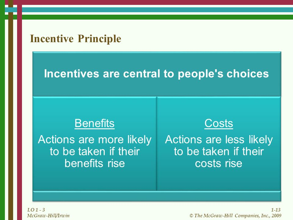 1-13 © The McGraw-Hill Companies, Inc., 2009 McGraw-Hill/Irwin LO 1 - 3 Incentive Principle Incentives are central to people's choices Benefits Action