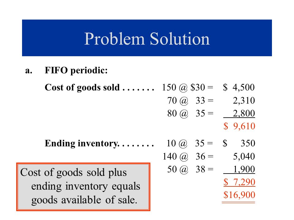 Problem Solution a.FIFO periodic: Cost of goods sold....... 150 @ $30 = $ 4,500 70 @ 33 = 2,310 80 @ 35 = 2,800 $ 9,610 Ending inventory........ 10 @