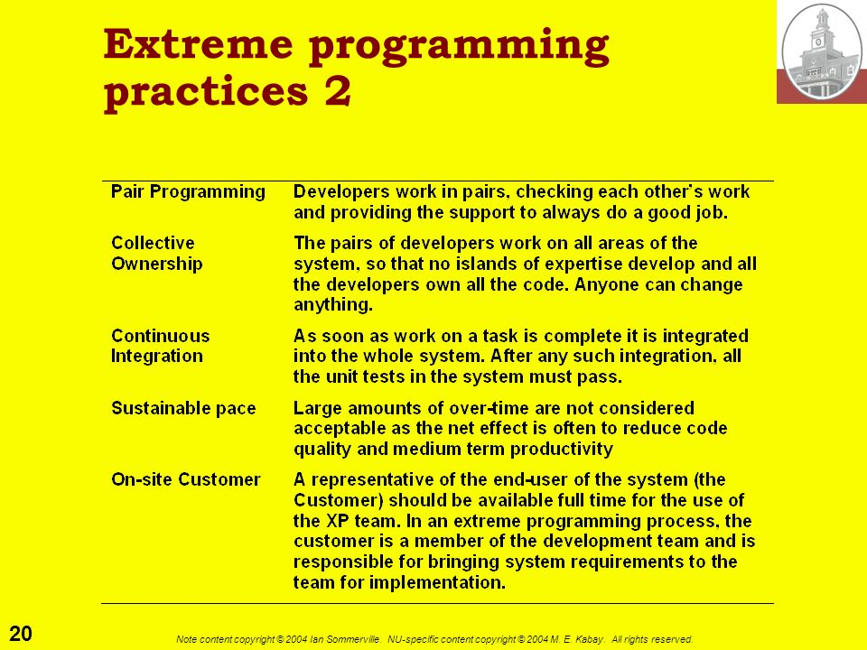 20 Note content copyright © 2004 Ian Sommerville. NU-specific content copyright © 2004 M. E. Kabay. All rights reserved. Extreme programming practices