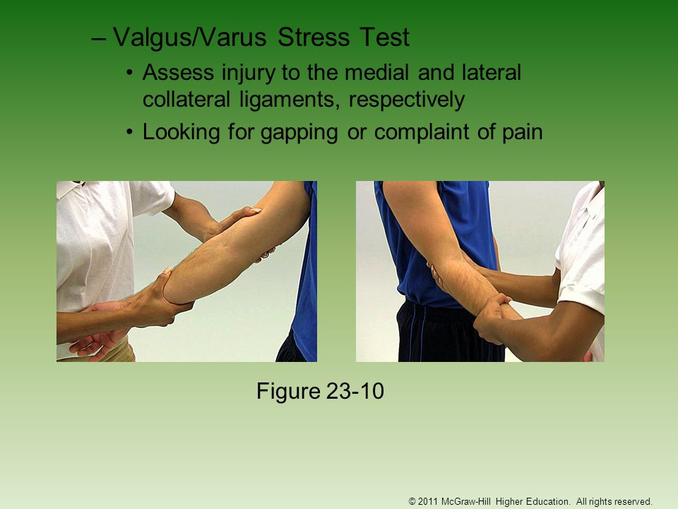 –Valgus/Varus Stress Test Assess injury to the medial and lateral collateral ligaments, respectively Looking for gapping or complaint of pain Figure 2