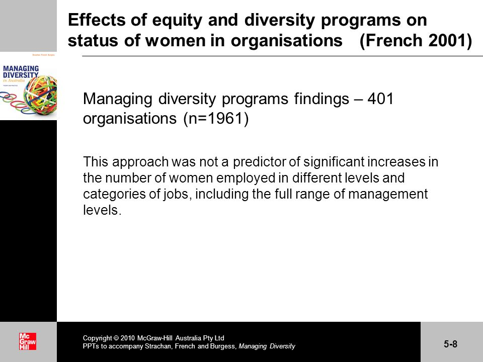 . Effects of equity and diversity programs on status of women in organisations (French 2001) Managing diversity programs findings – 401 organisations
