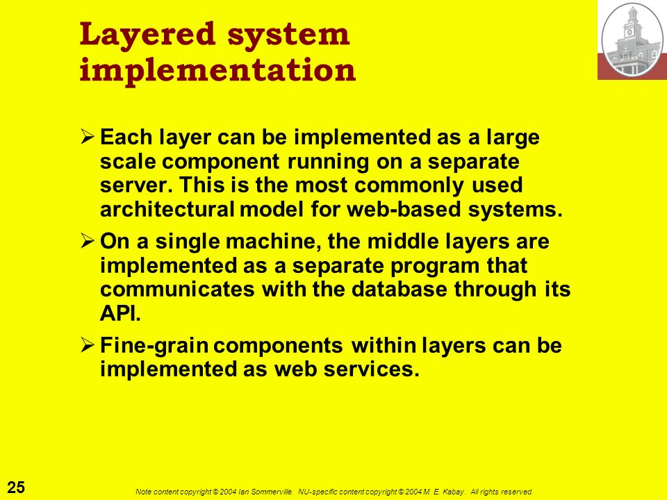 25 Note content copyright © 2004 Ian Sommerville. NU-specific content copyright © 2004 M. E. Kabay. All rights reserved. Layered system implementation