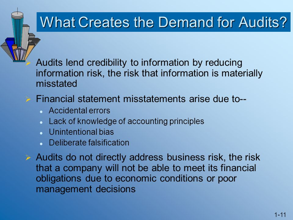 1-11 What Creates the Demand for Audits? Audits lend credibility to information by reducing information risk, the risk that information is materially