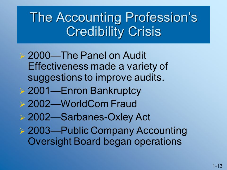 1-13 The Accounting Professions Credibility Crisis 2000The Panel on Audit Effectiveness made a variety of suggestions to improve audits.