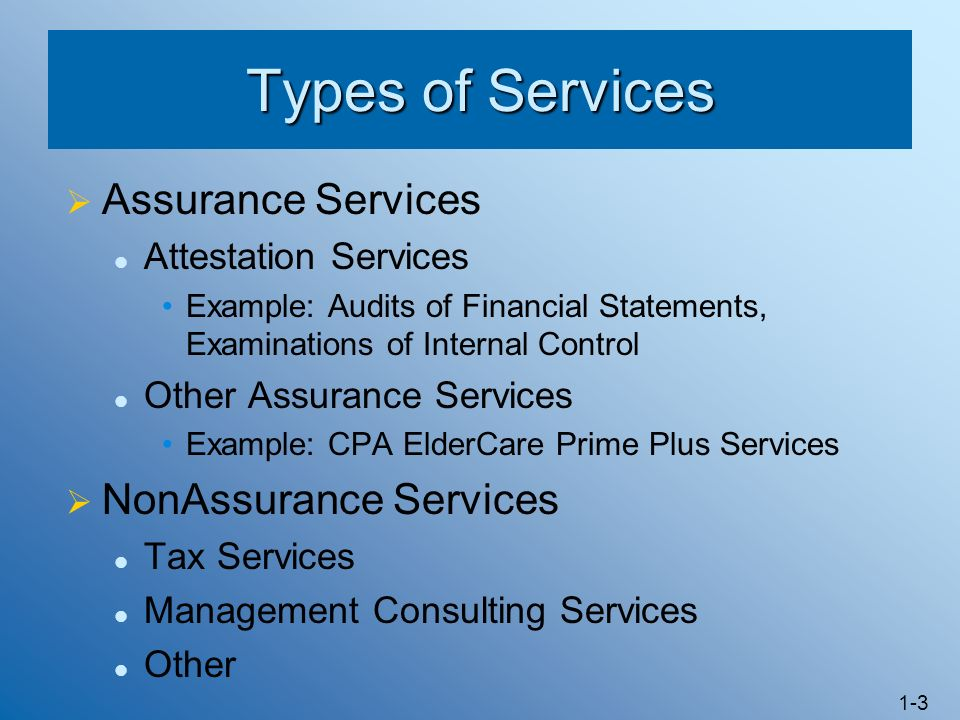 1-3 Types of Services Assurance Services Attestation Services Example: Audits of Financial Statements, Examinations of Internal Control Other Assurance Services Example: CPA ElderCare Prime Plus Services NonAssurance Services Tax Services Management Consulting Services Other