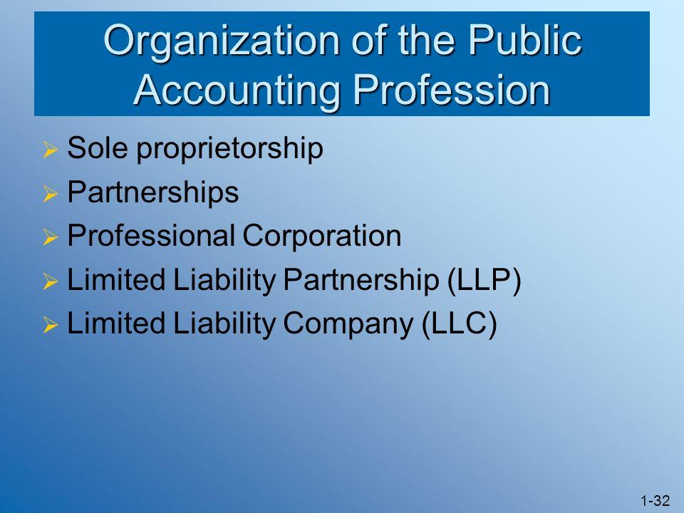 1-32 Organization of the Public Accounting Profession Sole proprietorship Partnerships Professional Corporation Limited Liability Partnership (LLP) Limited Liability Company (LLC)