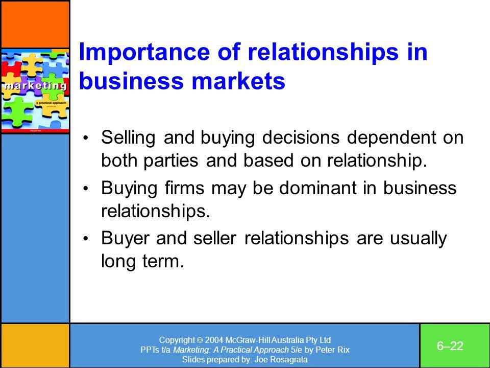 Copyright 2004 McGraw-Hill Australia Pty Ltd PPTs t/a Marketing: A Practical Approach 5/e by Peter Rix Slides prepared by: Joe Rosagrata 6–22 Importan
